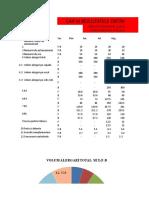tabel+grafic 17-18-19 ani TERMINAT