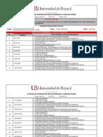 Listado de Aspiranes Seleccionados Docente Fac. Ciencias e Ingeniería - Tunja y Sogamoso