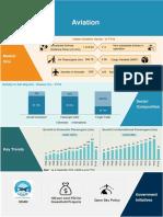 Aviation Infographic Nov 2018