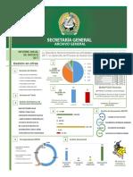 MANUAL DE ORGANIZACIÓN DE ARCHIVO