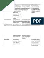 API Modulo 3 Sist de Info Org