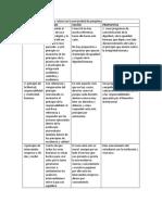 Principios y Valores en La Universidad de Pamplona