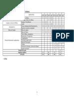 Planes de estudios Andalucía LOE- GUITARRA (1).pdf