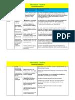1 Planeacion Diagnostica Nuevo Modelo Educativo