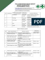 1.2.5.6 Hasil Evaluasi Pemberian Informasi