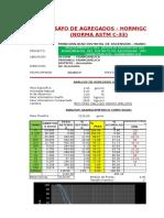 Ensayo de Agregados (Norma ASTM C-33)