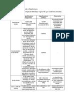 Analisis de Válvula.docx