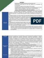 enfoques didactico