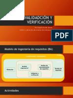 validacionVerificacion