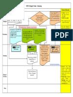 188882000-SOP-of-Supply-Chain-Samsung.pdf