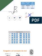 6. Mol Masa Molecular Formula y Composicion Porcentual (3)