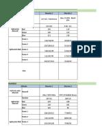 Formato de inspeccion visual laboratorio suelos