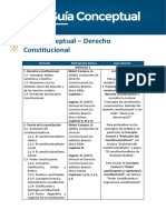 Derecho Constitucional-guía Conceptual