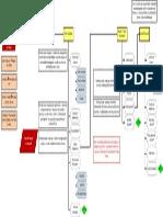 Fluxo Do Processo de Pesquisa de Satisfação - Grupo Itaeté Máquinas