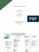 mapa mental.doc