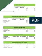 Ejemplo de calculo de Análisis de precio Unitario APUS