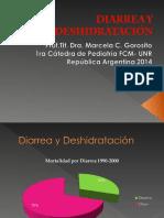 Diarrea y Deshidratacic3b3n (1).Ppt 0