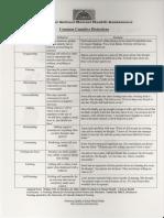 5-Common-Cognitive-Distortions.pdf
