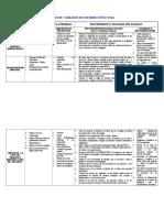 Ast-079. Mantenimiento de Tableros de Distribución en Sea