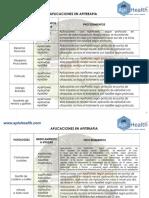 3. Protocolo Por Patologias.