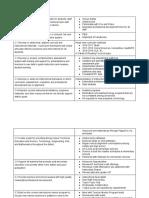 msd departments standards