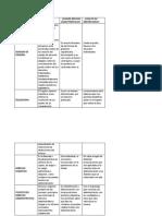 API 1 Administrativo 2019