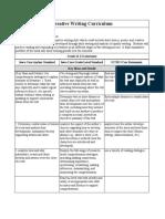Creative writing curriculum guide