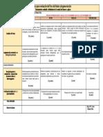 Rubrica de Foro de Debate y Argumentación Seminario Avanzado i Ciclo 2019-II