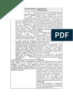 Cuadro Clinico y Etiopatogenia