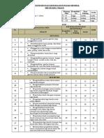 9.Analisis KKM Senibudaya Kelas 8