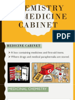 Chemistry Medicine Cabinet