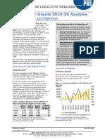 DFG Analysis Roads 2019