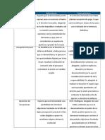 API 1 - Derecho Procesal II -