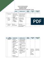 b. Kajian Keuangan-ojl