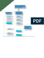 3. Trabajo Modelo de Diagnostico - Cootranscar