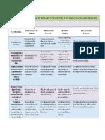 Modelo de Rúbrica de Sesión de Aprendizaje