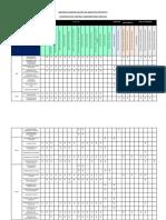 12.Matriz de Identificación de Impactos Proyecto