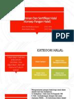 Konsep Halal k1.pptx