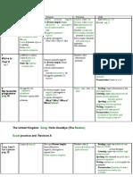 01. Prima Media Program - Smart Summary