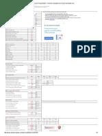 Dairy Project Model - Financial Calculator From DairyFarmGuide