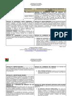 CUADRO COMPARATIVO DEL IMPUESTO DE INDUSTRIA Y COMERCIO (PROPUESTA DE MODIFICACIÓN).pdf
