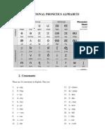 Materi 1-4 Pronunciation 2019