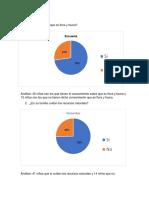 Graficas de Encuestas