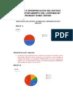 Analisis e Interpretacion Del Estudio Del Comportamiento Del Consumidor