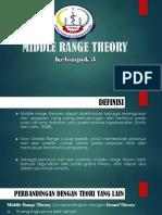 Ppt Middle Range Teori