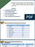 Exemplo e resolução Capacidades produtivas