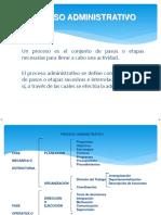 1. Proceso Administrativo y Toma de Decisiones