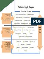 Depth Diagram Annotated