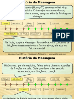 Slide Historia Da Massagem