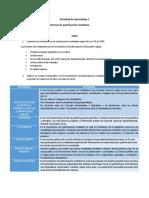 ARP1 Analisis de Mecanismo de Participacion Ciudadana